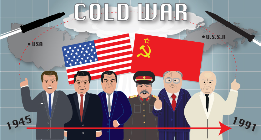 The Cold War Simple History