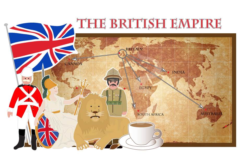 a history of the british control over india